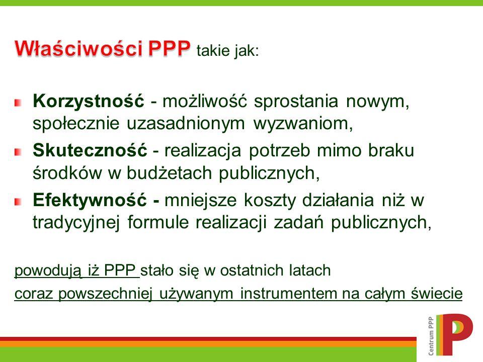 Właściwości PPP takie jak: