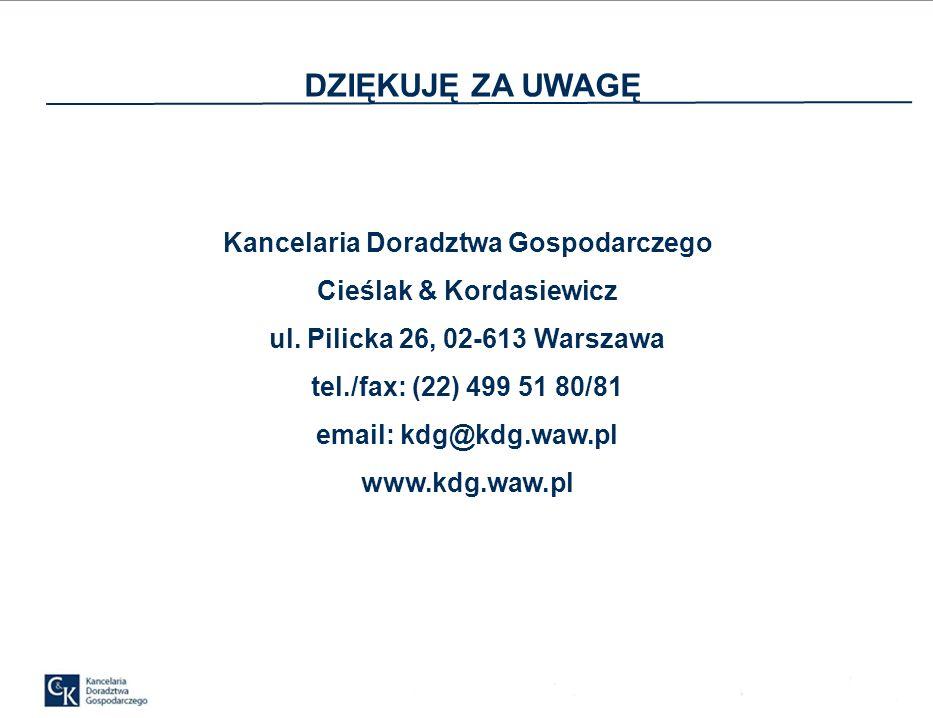 Kancelaria Doradztwa Gospodarczego Cieślak & Kordasiewicz