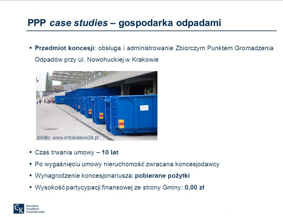 PPP case studies – gospodarka odpadami