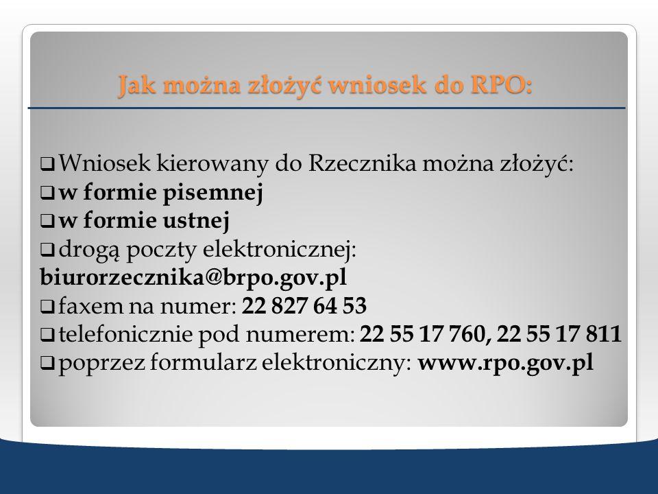 Jak można złożyć wniosek do RPO: