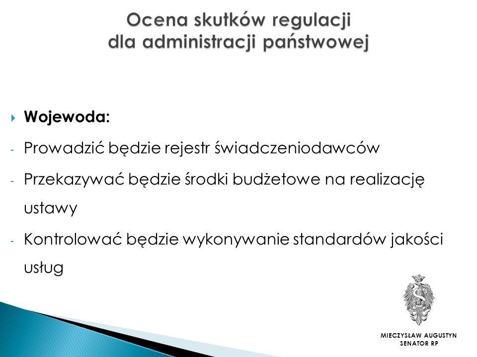 Ocena skutków regulacji dla administracji państwowej