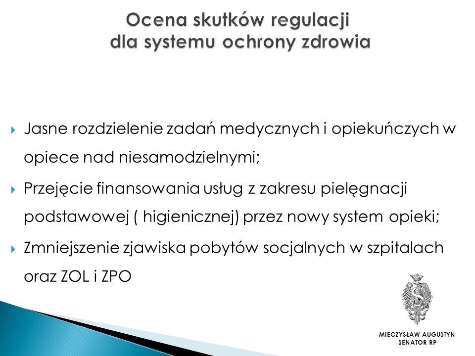 Ocena skutków regulacji dla systemu ochrony zdrowia