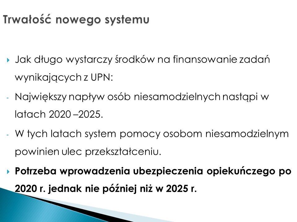 Trwałość nowego systemu