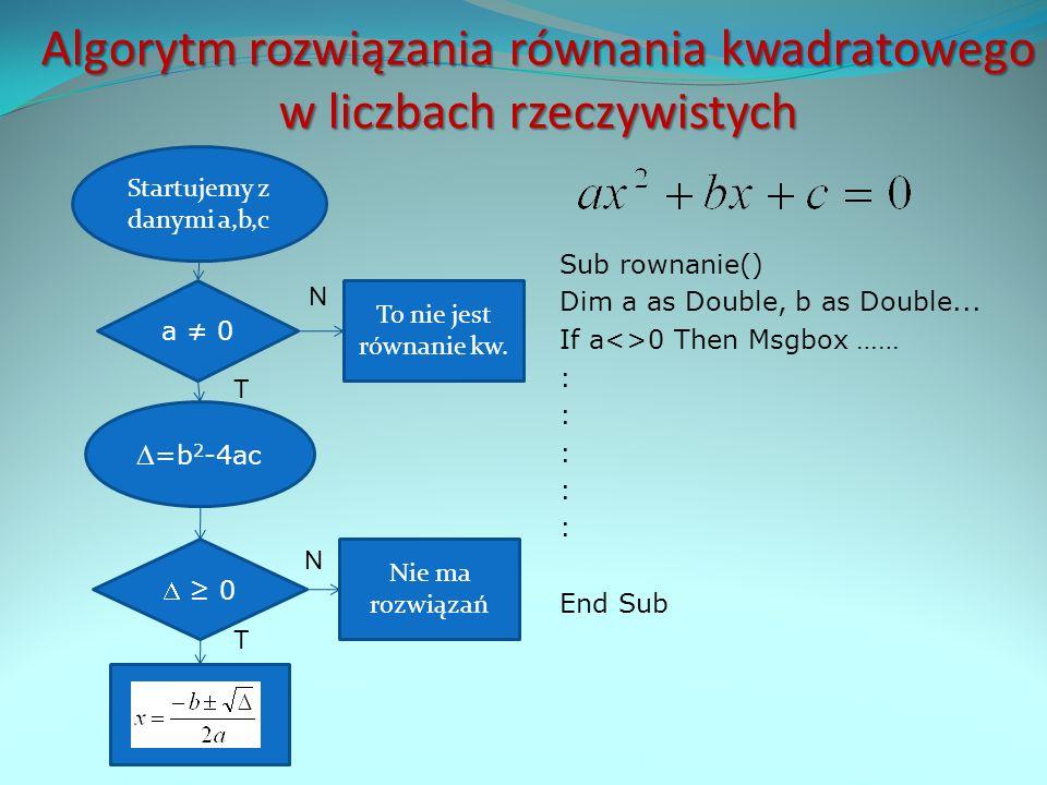 Algorytm rozwiązania równania kwadratowego w liczbach rzeczywistych