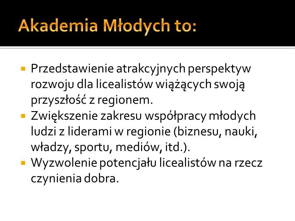 Akademia Młodych to: Przedstawienie atrakcyjnych perspektyw rozwoju dla licealistów wiążących swoją przyszłość z regionem.