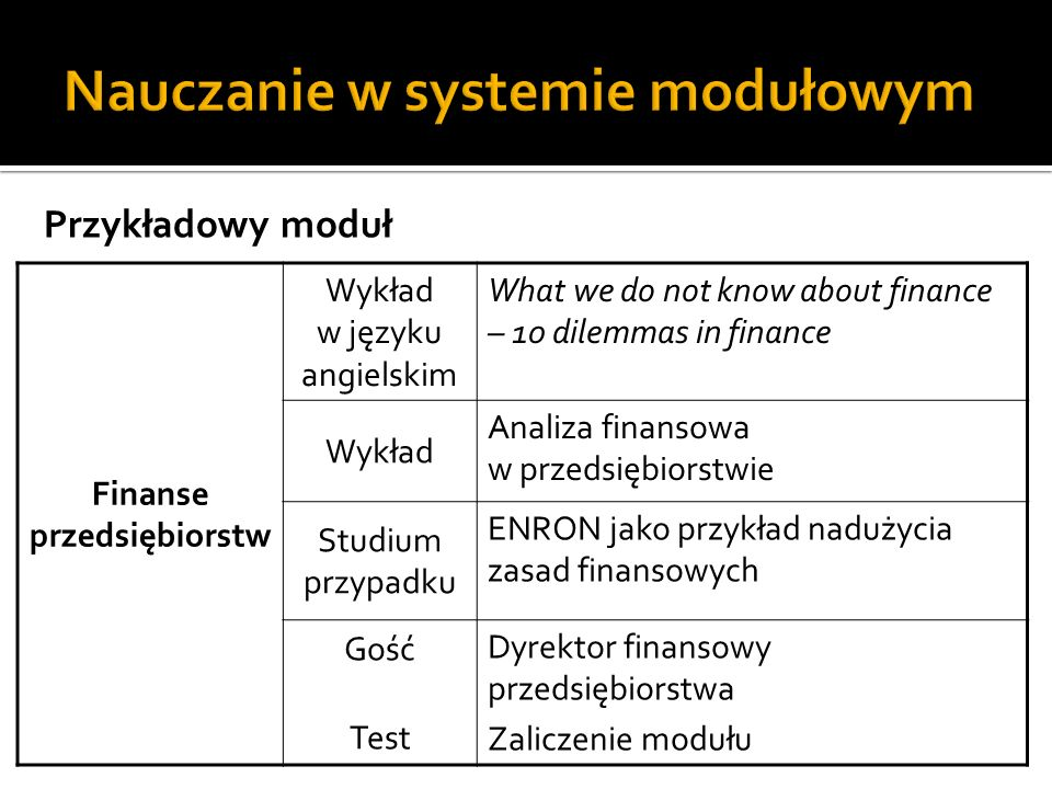 Nauczanie w systemie modułowym