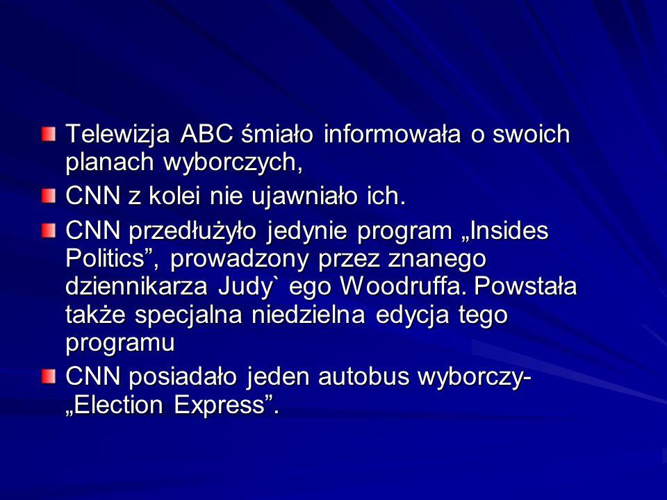 Telewizja ABC śmiało informowała o swoich planach wyborczych,
