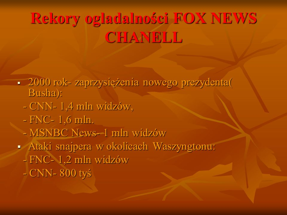 Rekory ogladalności FOX NEWS CHANELL