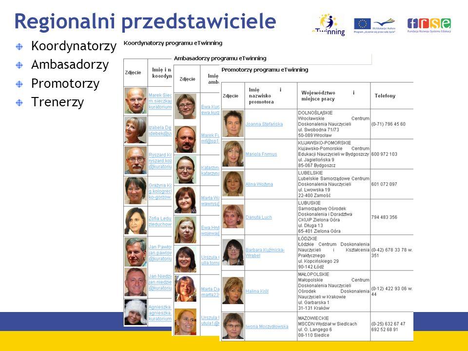 Regionalni przedstawiciele