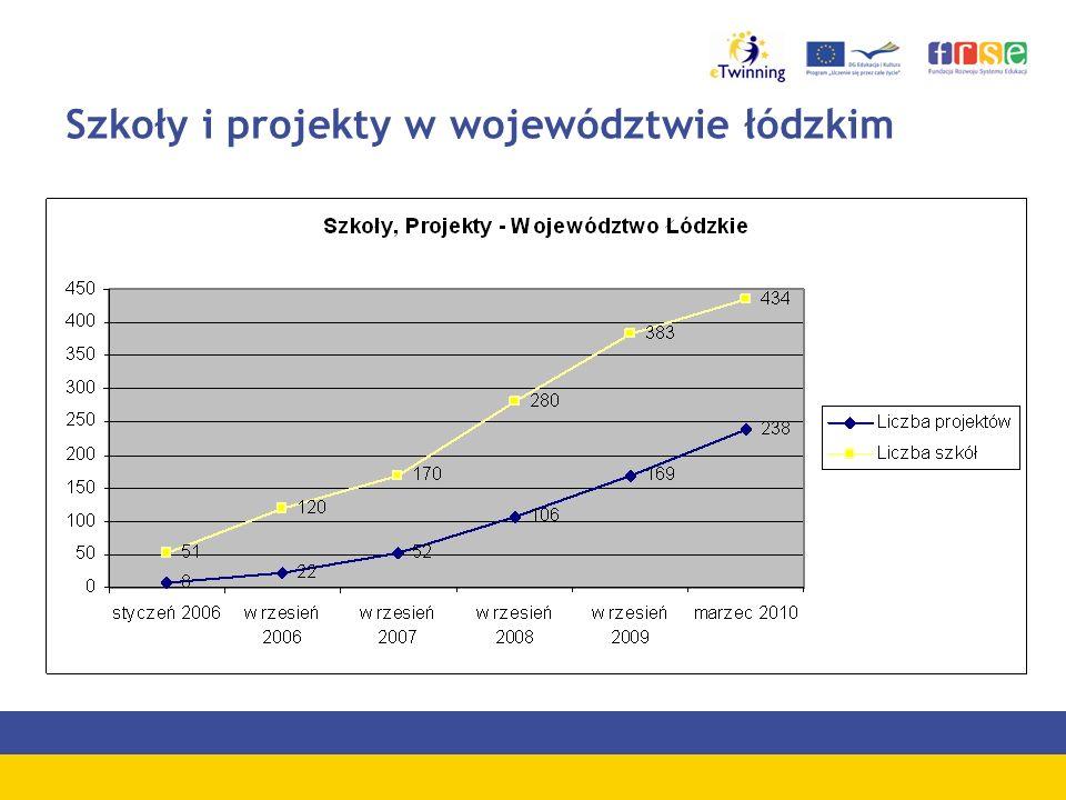 Szkoły i projekty w województwie łódzkim