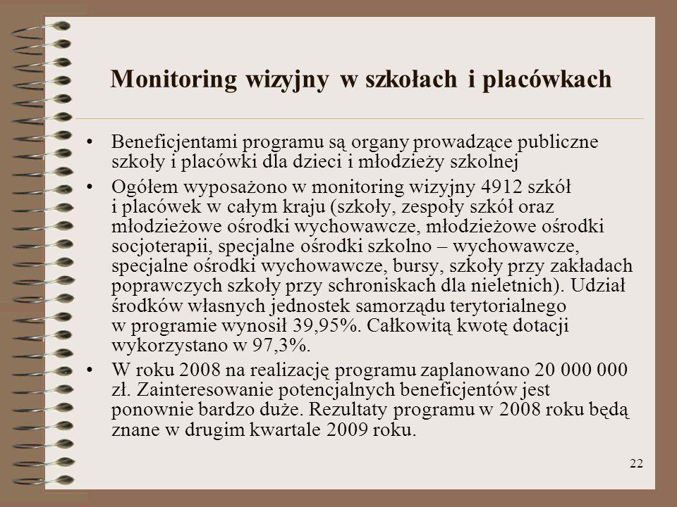 Monitoring wizyjny w szkołach i placówkach