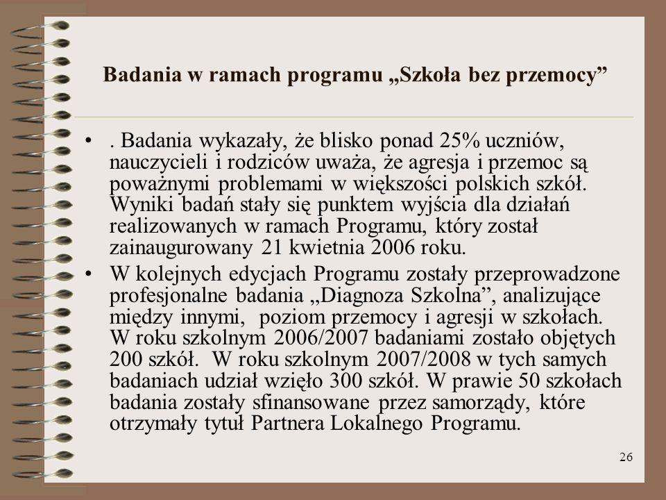 """Badania w ramach programu """"Szkoła bez przemocy"""
