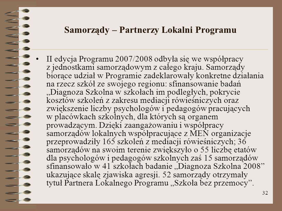 Samorządy – Partnerzy Lokalni Programu