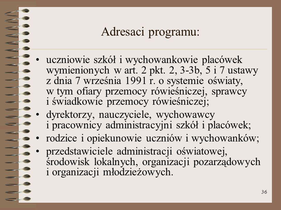 Adresaci programu: