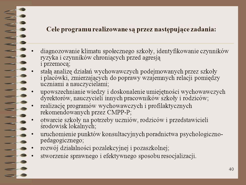 Cele programu realizowane są przez następujące zadania: