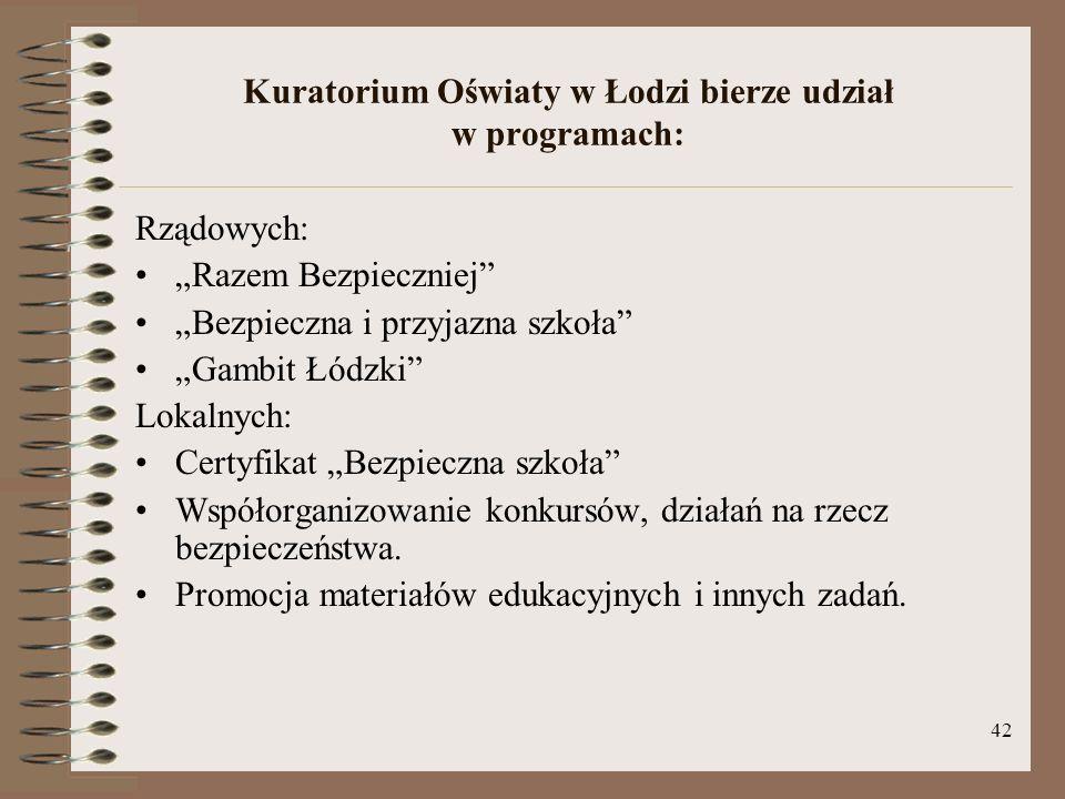 Kuratorium Oświaty w Łodzi bierze udział w programach: