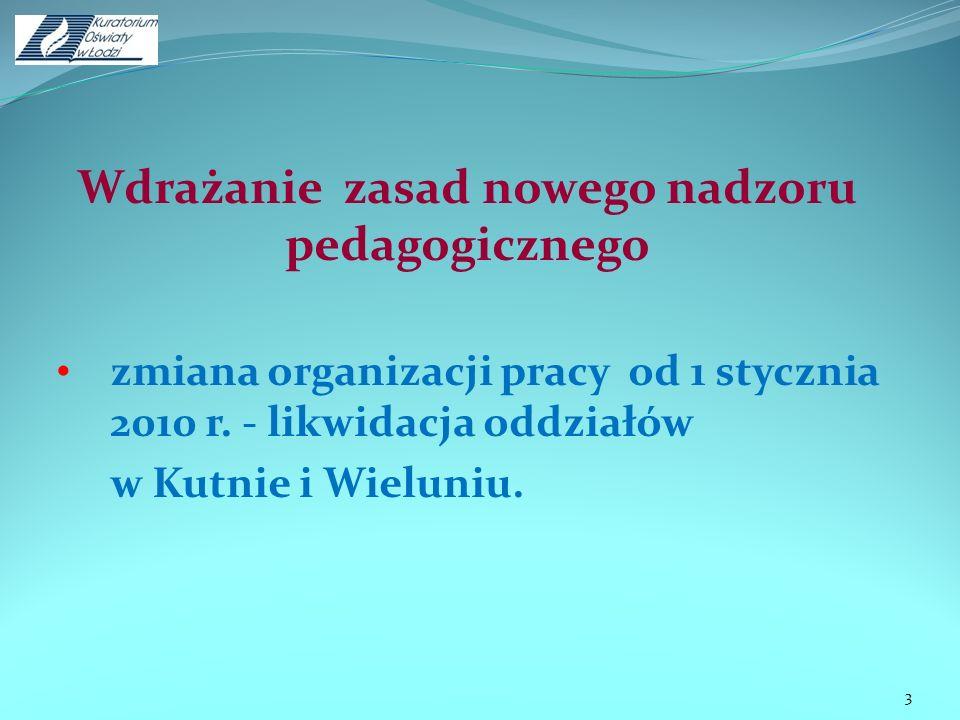 Wdrażanie zasad nowego nadzoru pedagogicznego