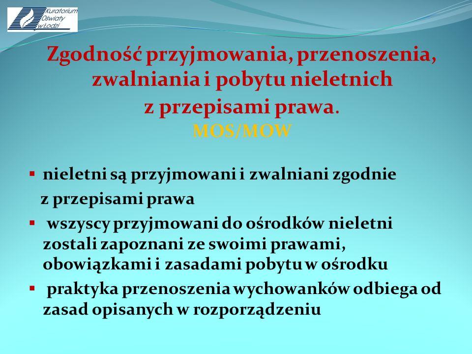 Zgodność przyjmowania, przenoszenia, zwalniania i pobytu nieletnich z przepisami prawa. MOS/MOW