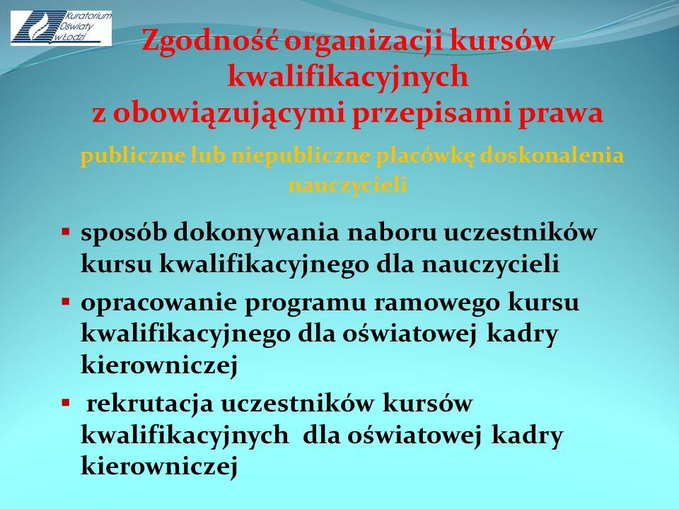 Zgodność organizacji kursów kwalifikacyjnych z obowiązującymi przepisami prawa publiczne lub niepubliczne placówkę doskonalenia nauczycieli