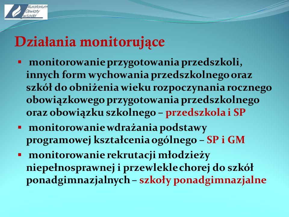 Działania monitorujące