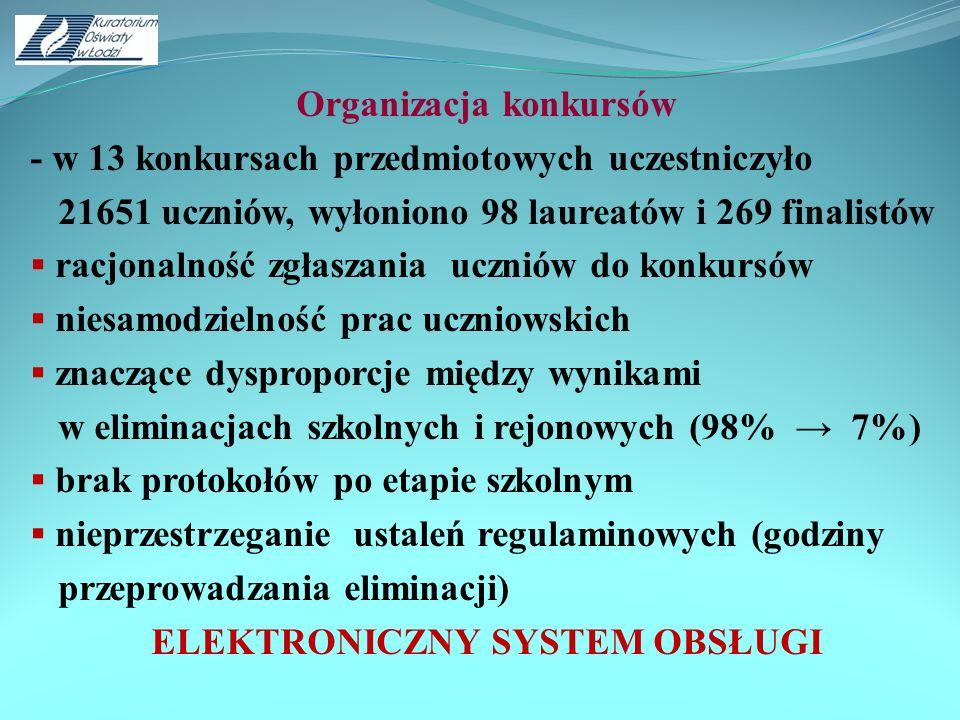 Organizacja konkursów ELEKTRONICZNY SYSTEM OBSŁUGI