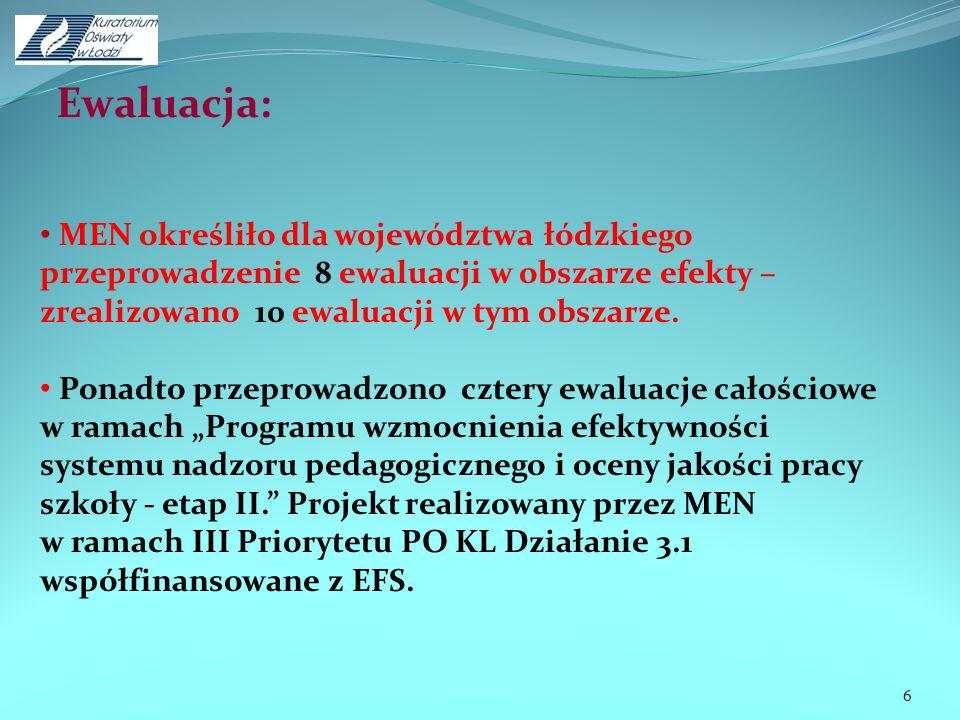 Ewaluacja: MEN określiło dla województwa łódzkiego przeprowadzenie 8 ewaluacji w obszarze efekty – zrealizowano 10 ewaluacji w tym obszarze.