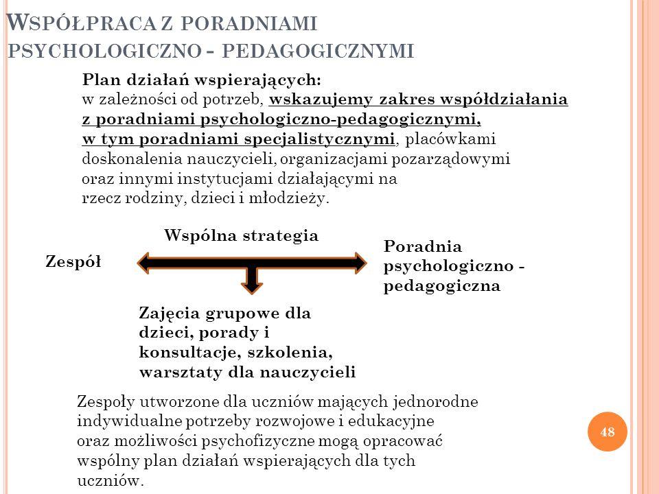 Współpraca z poradniami psychologiczno - pedagogicznymi