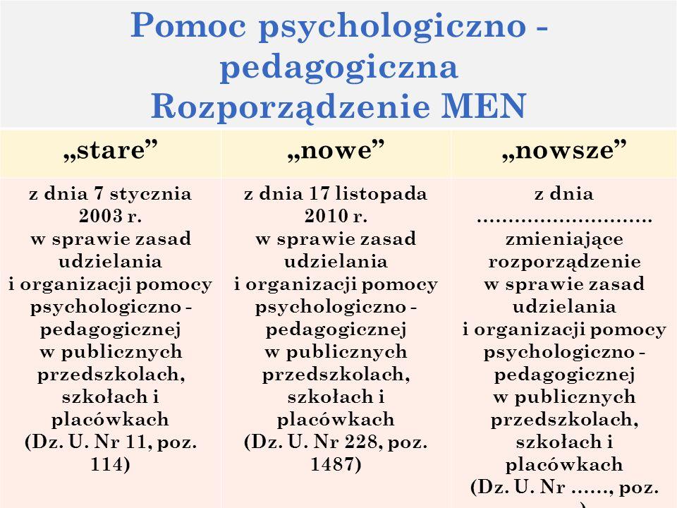 Pomoc psychologiczno - pedagogiczna Rozporządzenie MEN