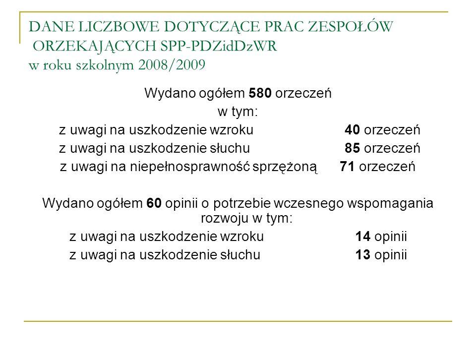 DANE LICZBOWE DOTYCZĄCE PRAC ZESPOŁÓW ORZEKAJĄCYCH SPP-PDZidDzWR w roku szkolnym 2008/2009