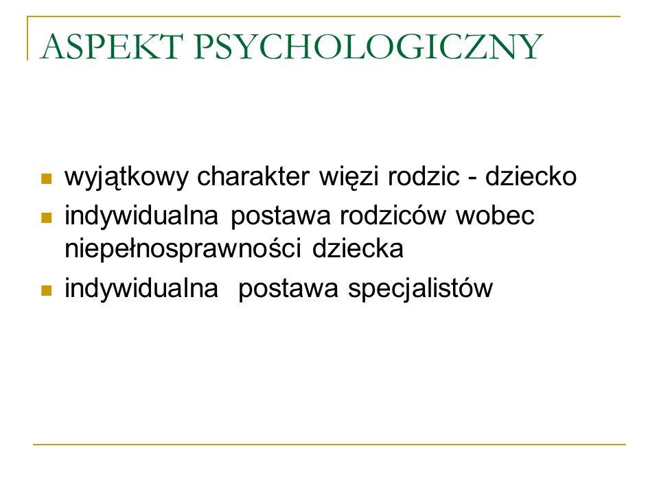 ASPEKT PSYCHOLOGICZNY