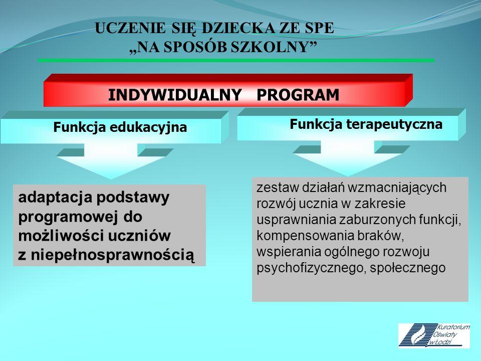 """UCZENIE SIĘ DZIECKA ZE SPE """"NA SPOSÓB SZKOLNY"""