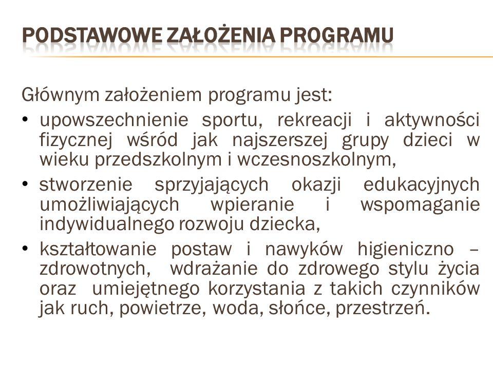 Głównym założeniem programu jest: