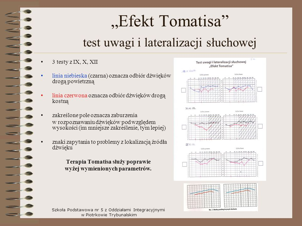"""""""Efekt Tomatisa test uwagi i lateralizacji słuchowej"""