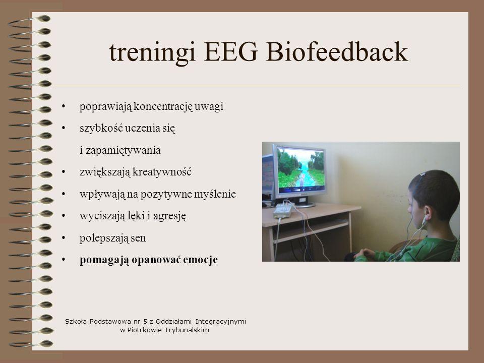 treningi EEG Biofeedback