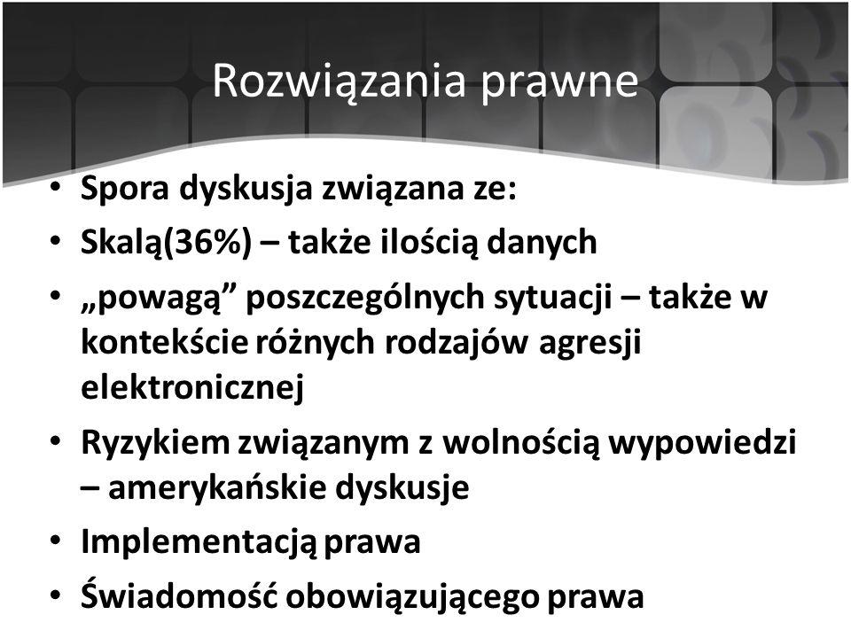 Rozwiązania prawne Spora dyskusja związana ze: