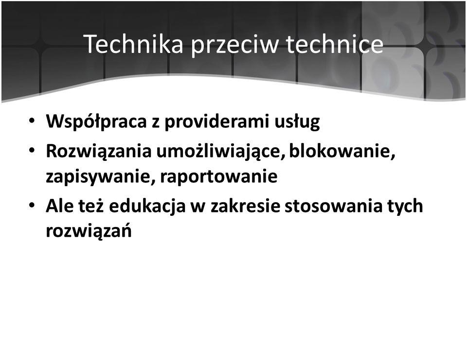 Technika przeciw technice