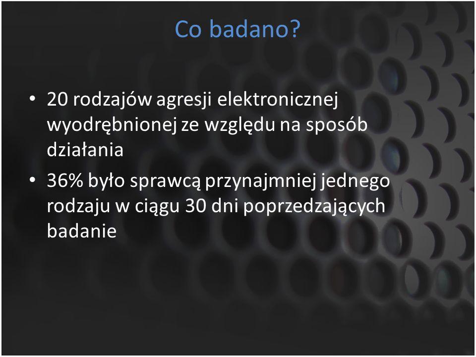 Co badano 20 rodzajów agresji elektronicznej wyodrębnionej ze względu na sposób działania.