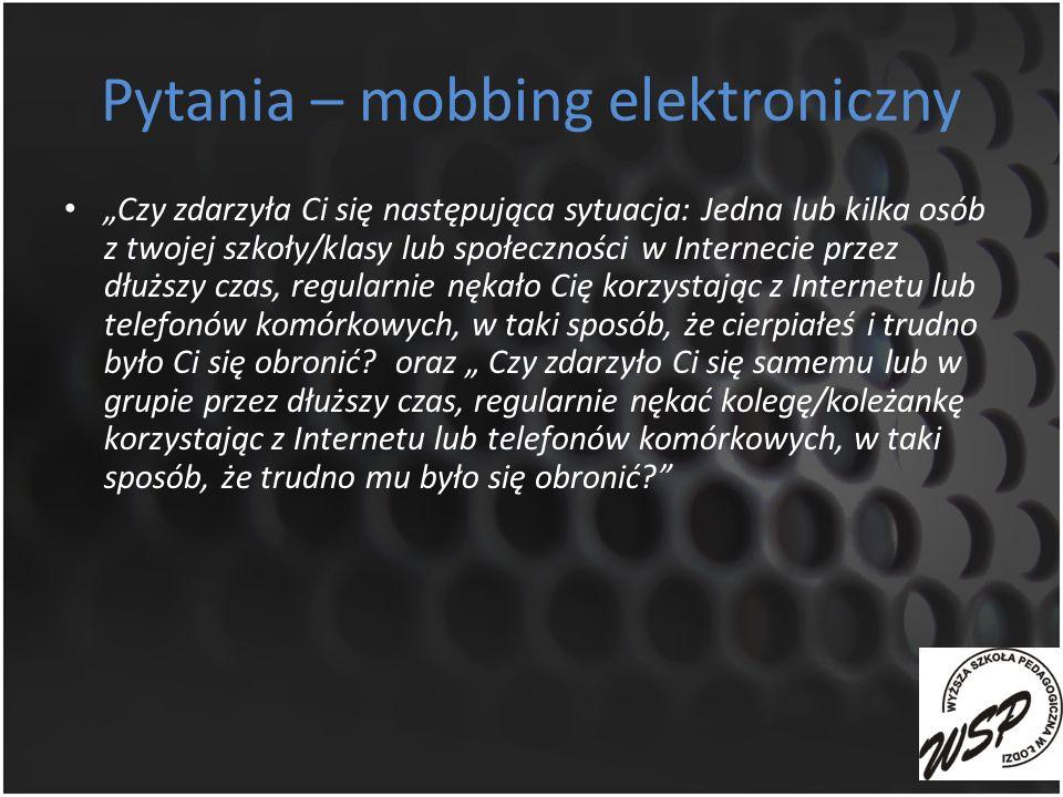 Pytania – mobbing elektroniczny
