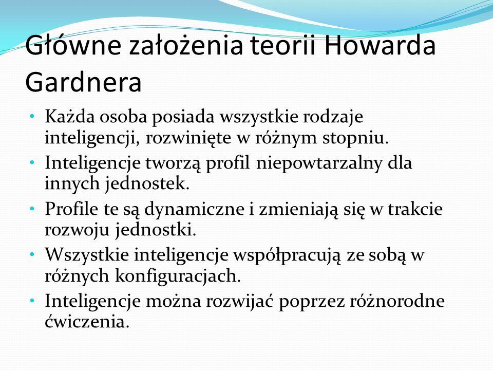 Główne założenia teorii Howarda Gardnera