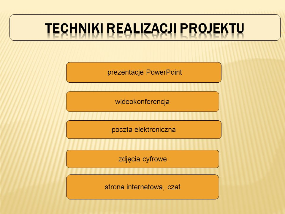 Techniki realizacji projektu