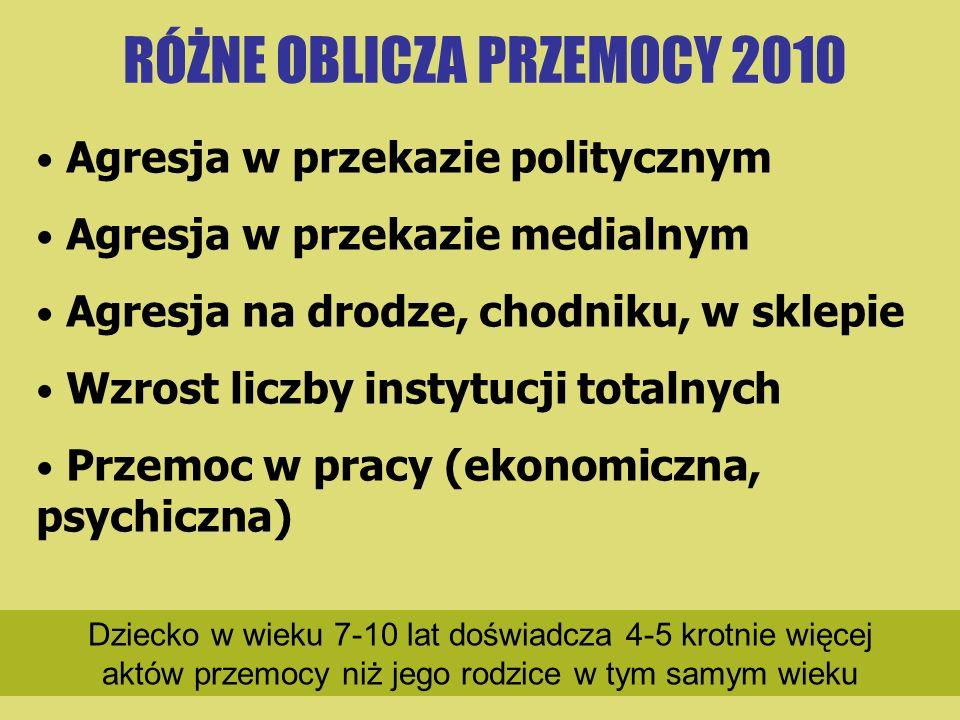 RÓŻNE OBLICZA PRZEMOCY 2010