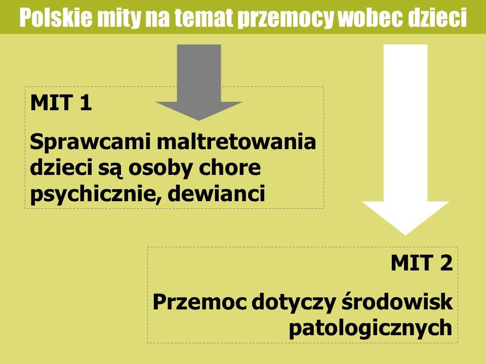 Polskie mity na temat przemocy wobec dzieci