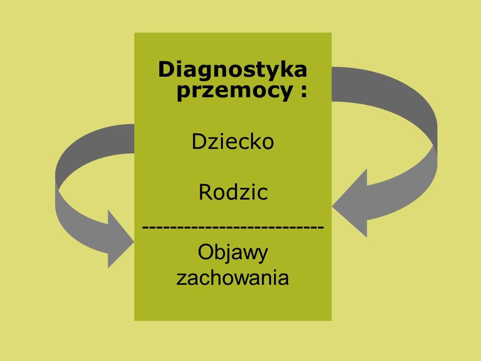 Diagnostyka przemocy :
