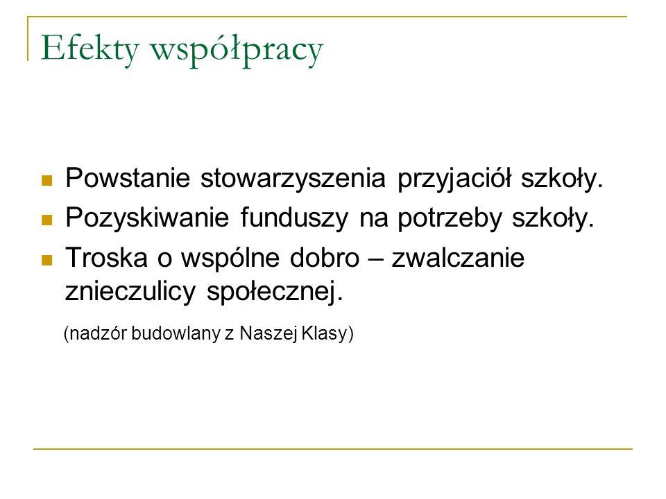 Efekty współpracy Powstanie stowarzyszenia przyjaciół szkoły.