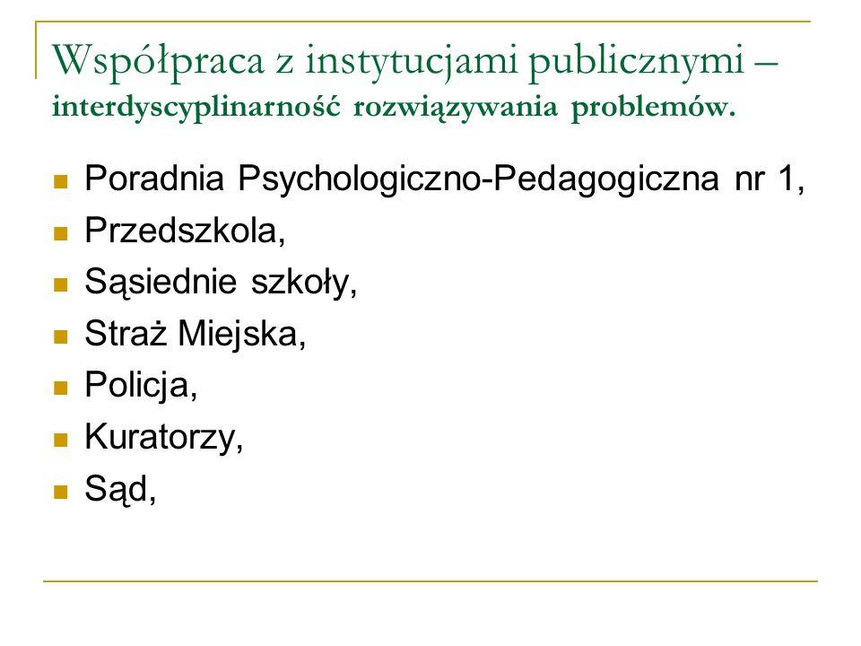 Współpraca z instytucjami publicznymi – interdyscyplinarność rozwiązywania problemów.