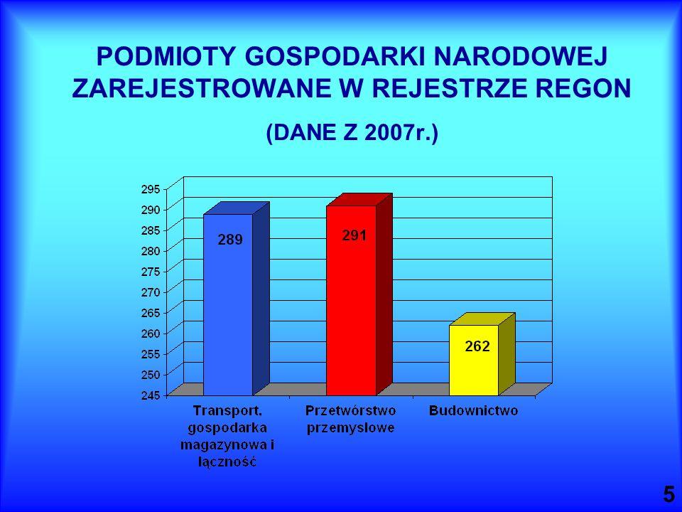 PODMIOTY GOSPODARKI NARODOWEJ ZAREJESTROWANE W REJESTRZE REGON (DANE Z 2007r.)