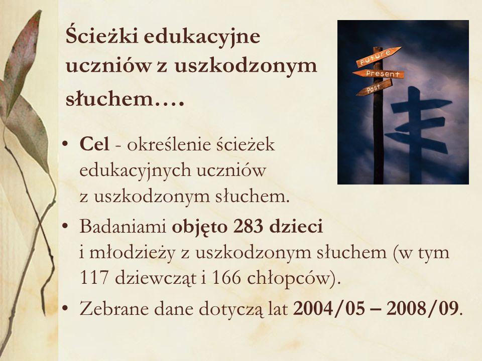 Ścieżki edukacyjne uczniów z uszkodzonym słuchem….