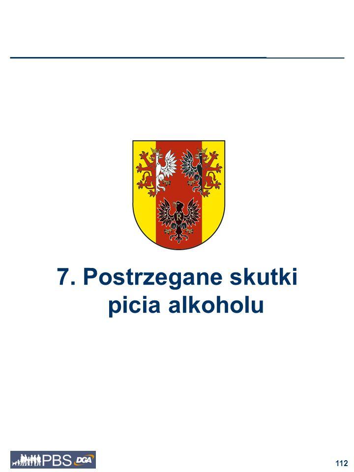 7. Postrzegane skutki picia alkoholu
