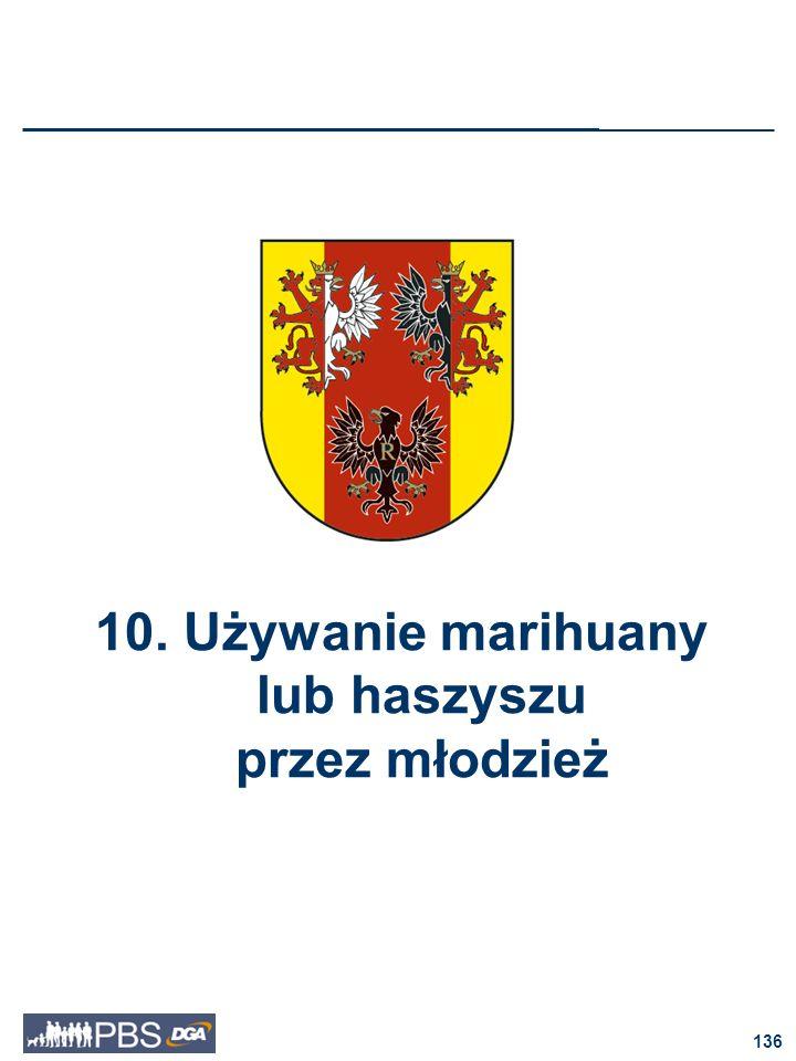10. Używanie marihuany lub haszyszu przez młodzież