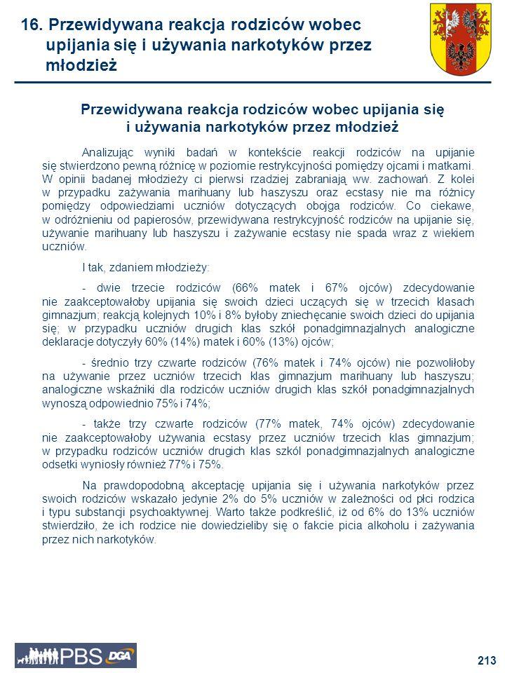 16. Przewidywana reakcja rodziców wobec upijania się i używania narkotyków przez młodzież